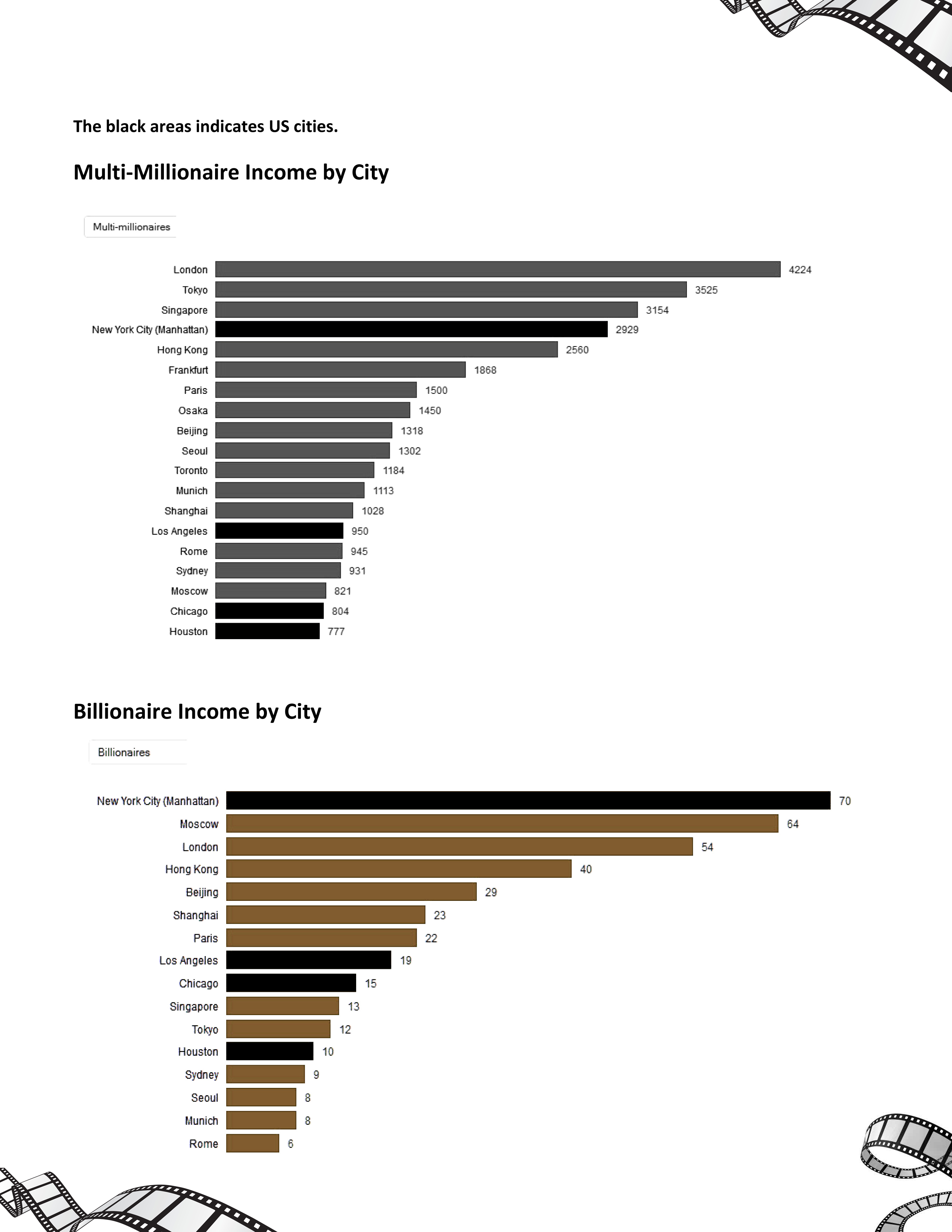 Page-6-View-Of-Luxury-about-Income-Demographics-multi-millionaire-and-billionaire